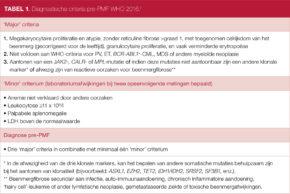 Tabel 1. Diagnostische criteria pre-PMF WHO 2016.1